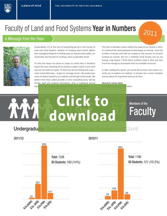 LFS Annual Report 2009-2010