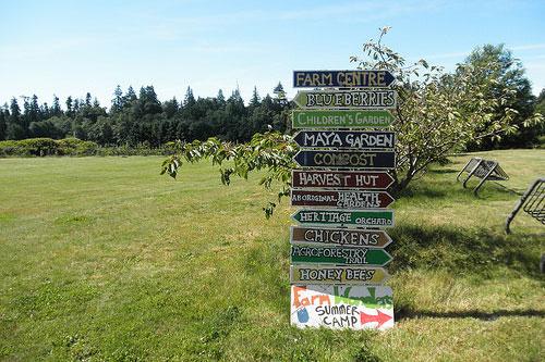 ubc farm directional signage